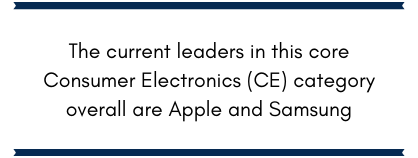 The current leaders in this core Consumer Electroncs (CE) category overall are Apple and Samsung