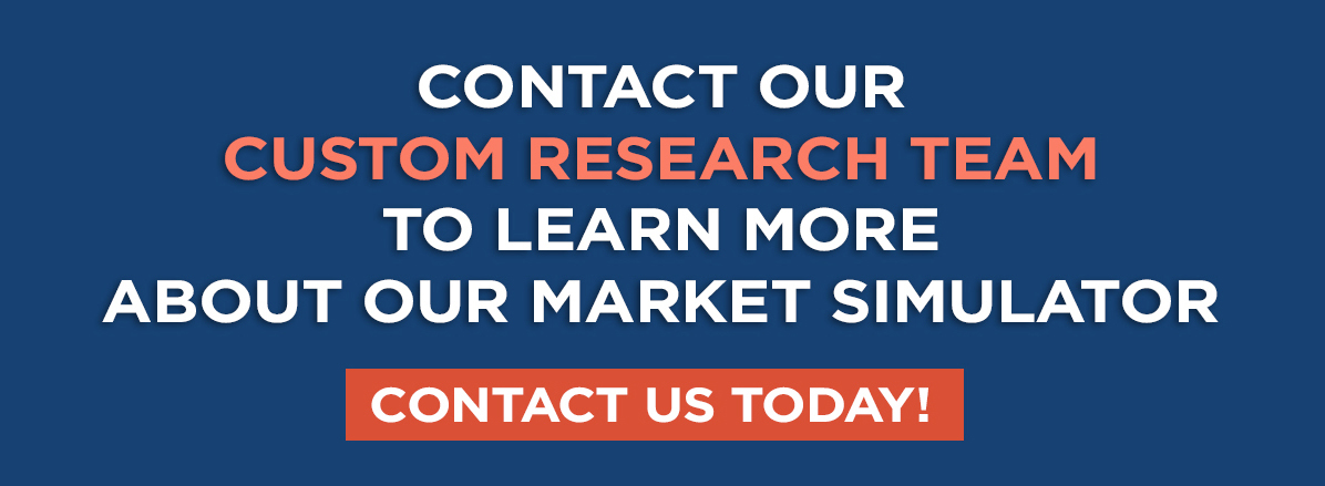 Contact our Custom Research Team to learn more about our market simulator. Contact us today!