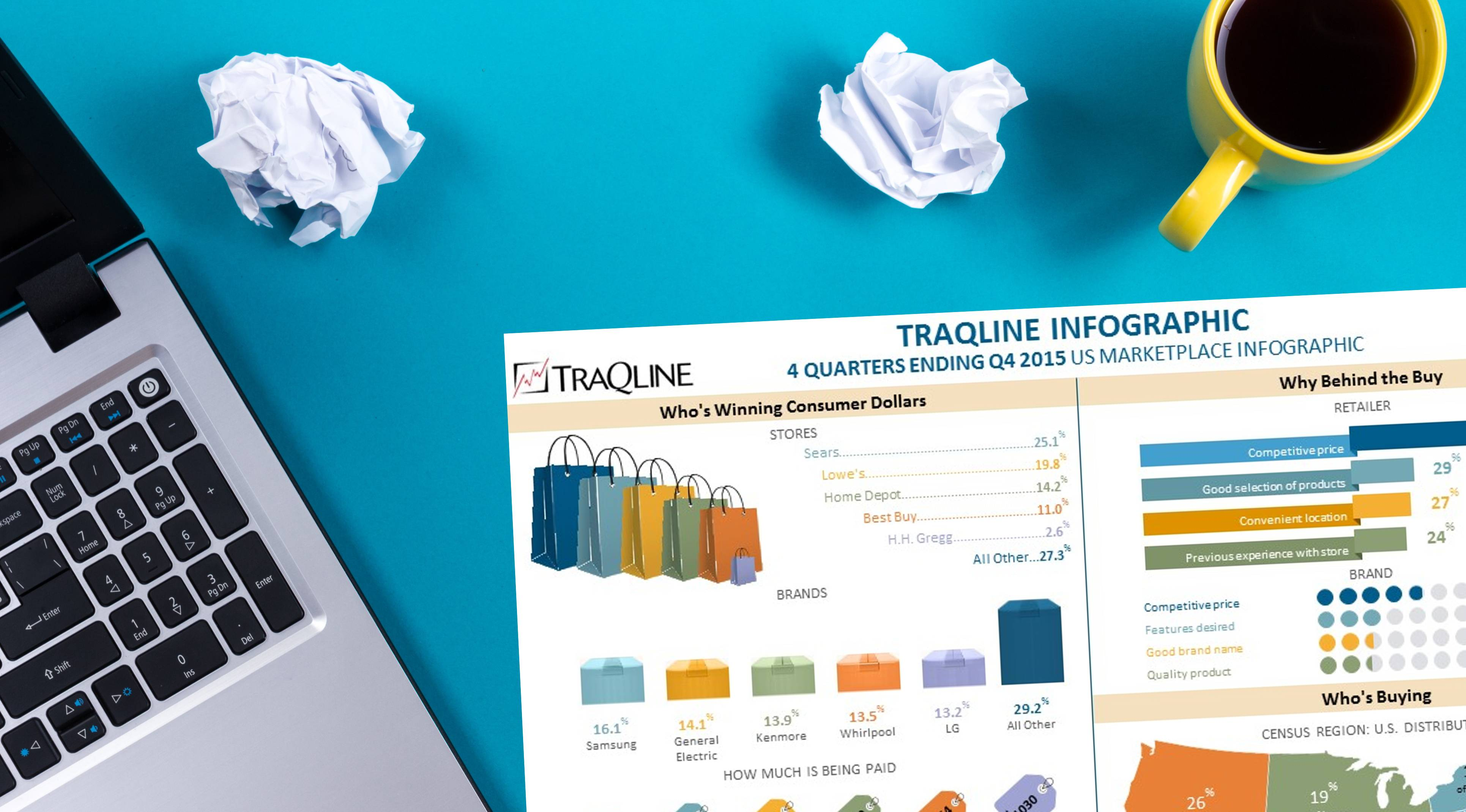Computer and TraQline infographic- deliverables offered by TraQline
