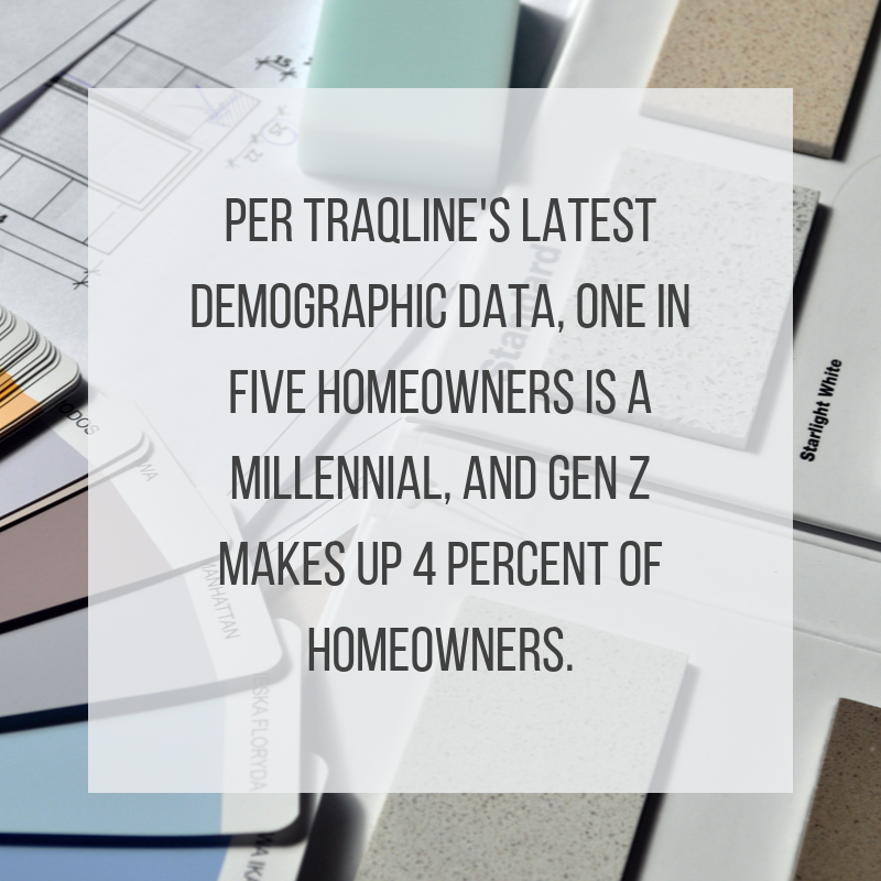 "Image of paint chips, erasers, and tile samples, with a box of text overlaid: ""Per TraQline's latest demographic data, one in five homeowners is a millennial, and gen z makes up 4 percent of homeowners"""