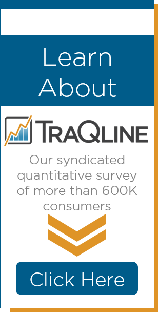 Learn about TraQline - Quantitative