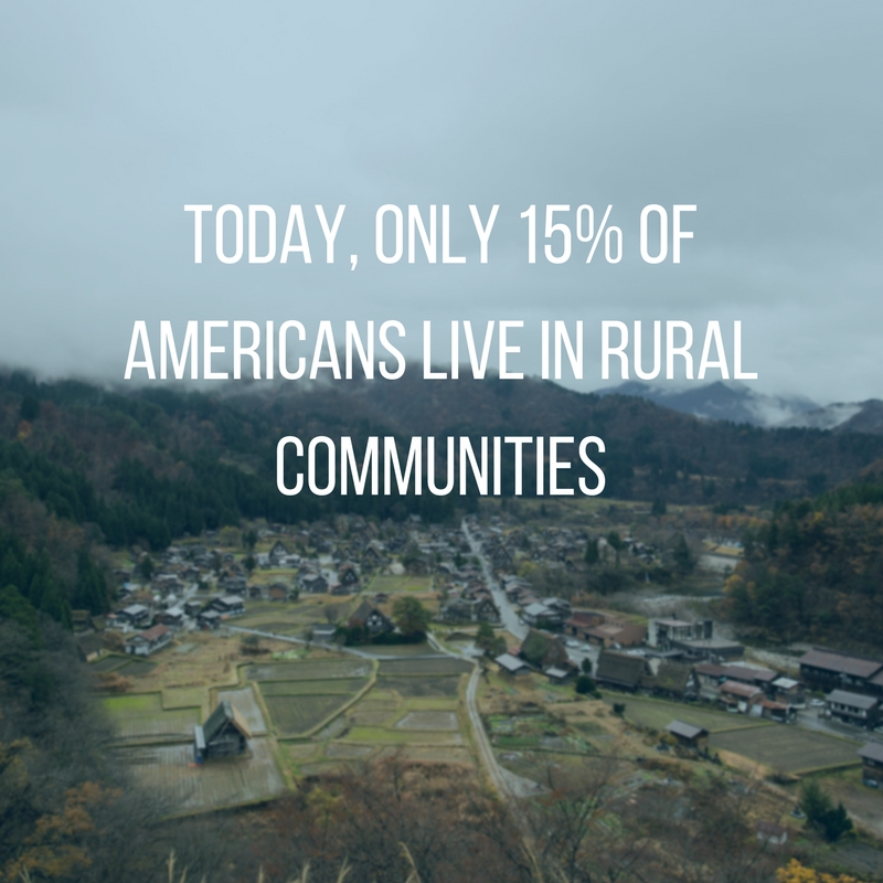 "image of a rural community with the text ""Today, only 15% of Americans live in rural communities"""