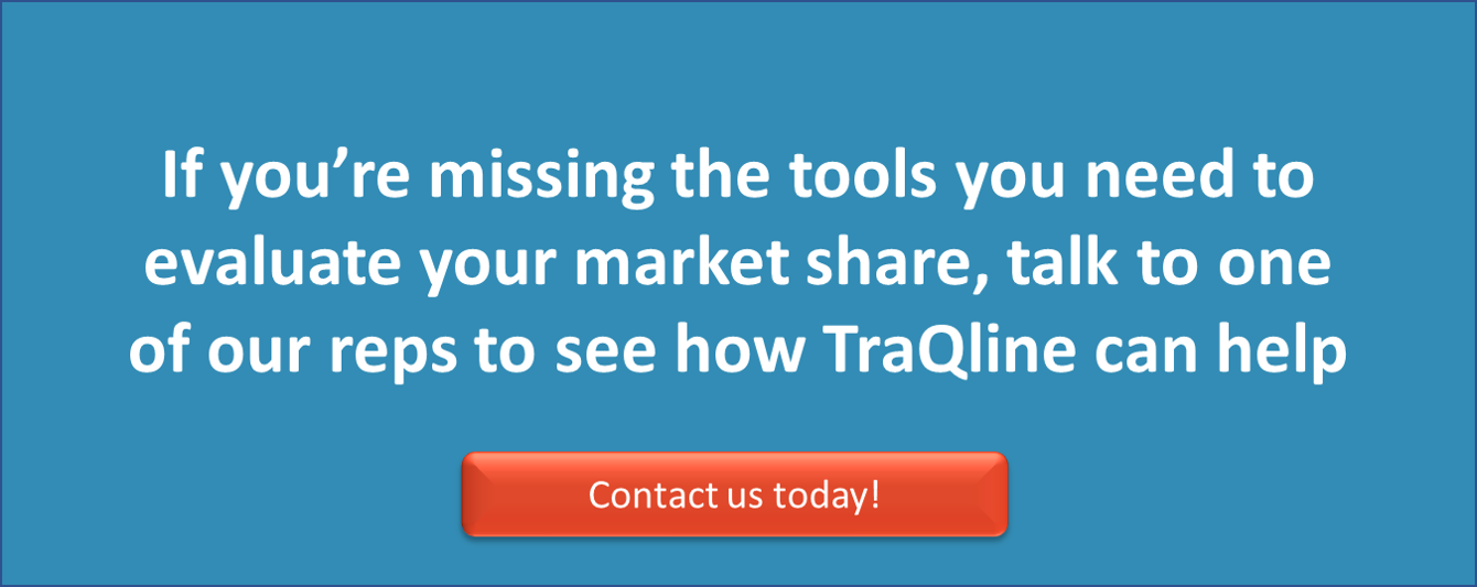 If you're missing the tools you need to evaluate your market sahre, talk to one of our reps to see how TraQline can help. Contact us today!