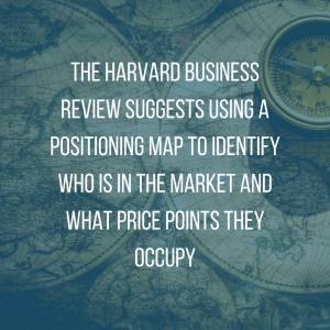 Market Strategy from Harvard Business Review